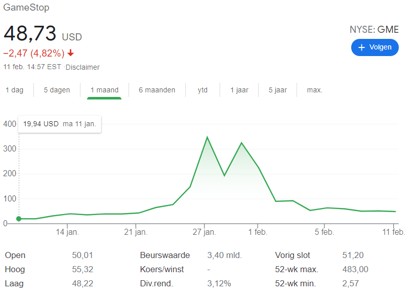 GameStop aandelenkoers