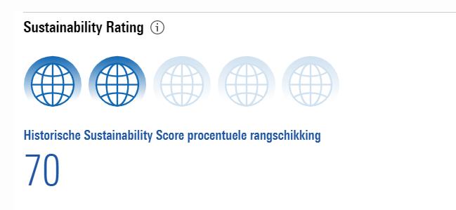 VWRL sustainability rating morningstar