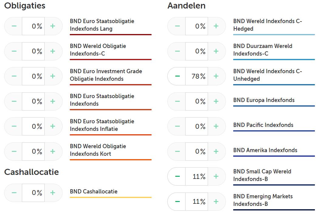 BND - fondskeuze aandelenfondsen